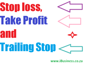Stop loss, Take Profit and Trailing Stop
