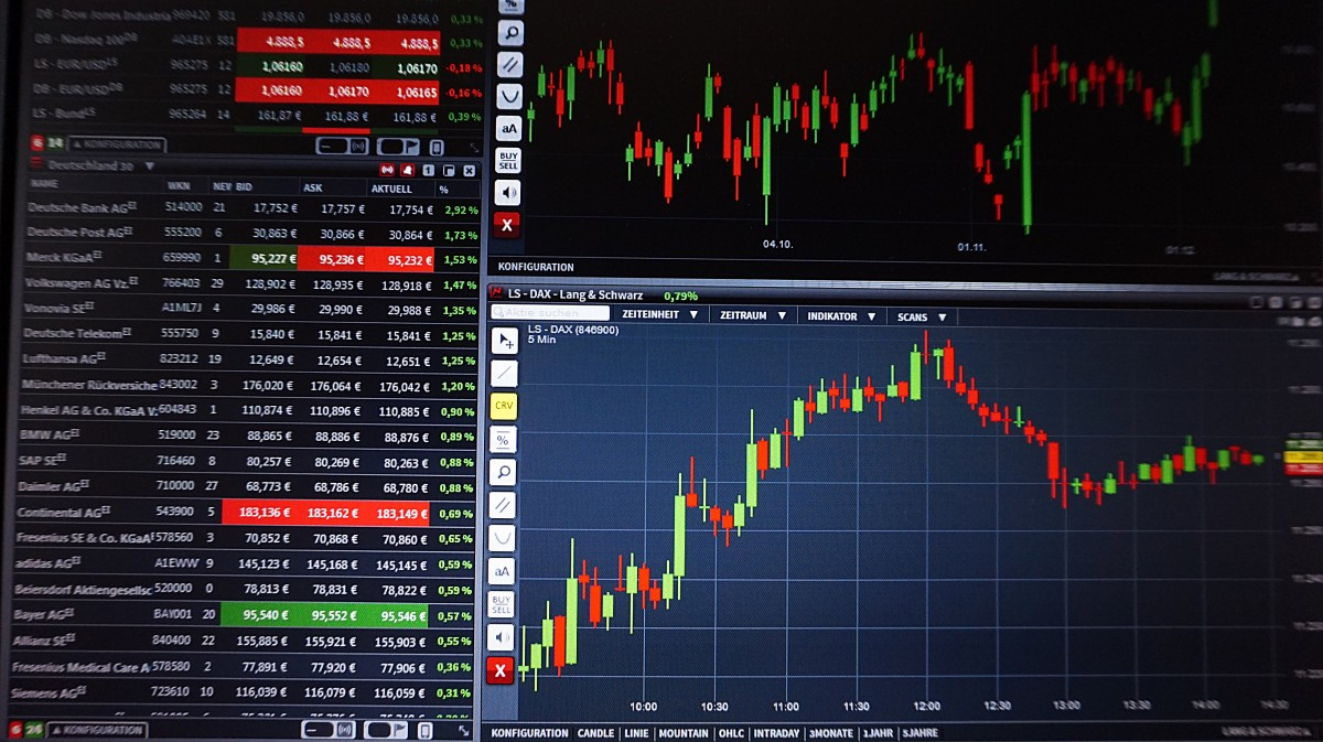 Forex Trading for Beginners in South Africa